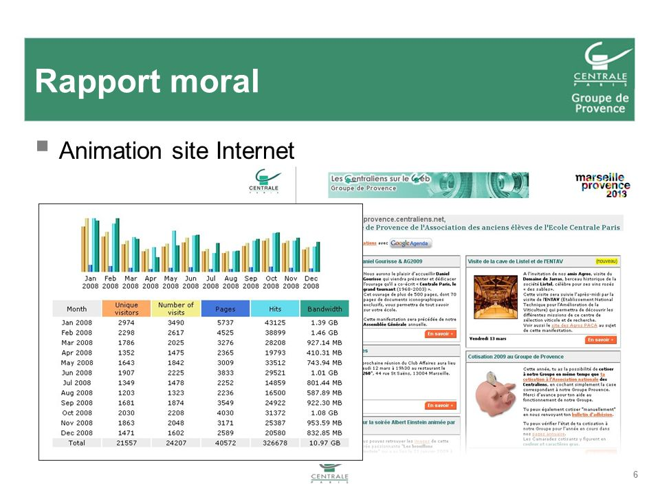 6 Rapport moral Animation site Internet