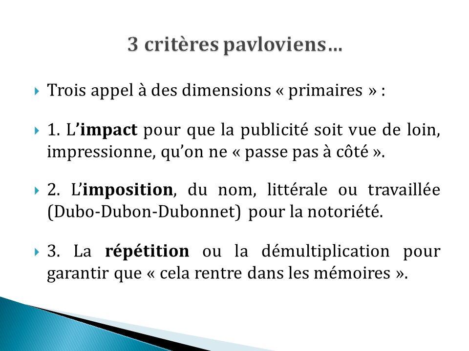 Trois appel à des dimensions « primaires » : 1. Limpact pour que la publicité soit vue de loin, impressionne, quon ne « passe pas à côté ». 2. Limposi