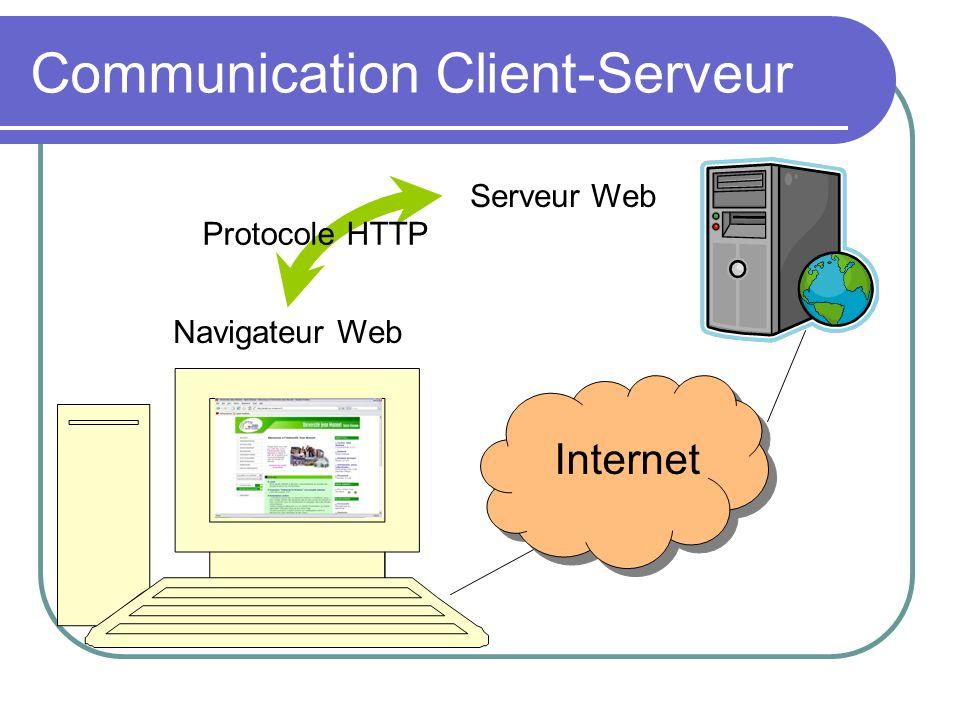 Communication Client-Serveur Internet Navigateur Web Serveur Web Protocole HTTP