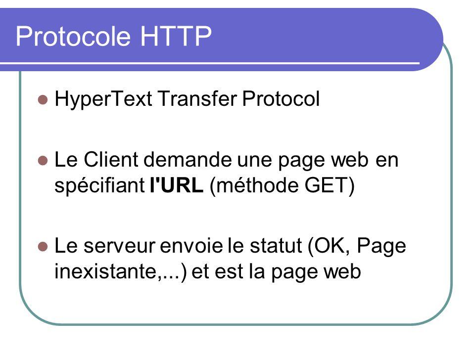 HyperText Transfer Protocol Le Client demande une page web en spécifiant l'URL (méthode GET) Le serveur envoie le statut (OK, Page inexistante,...) et