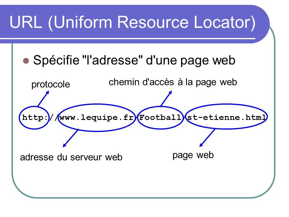 URL (Uniform Resource Locator) Spécifie