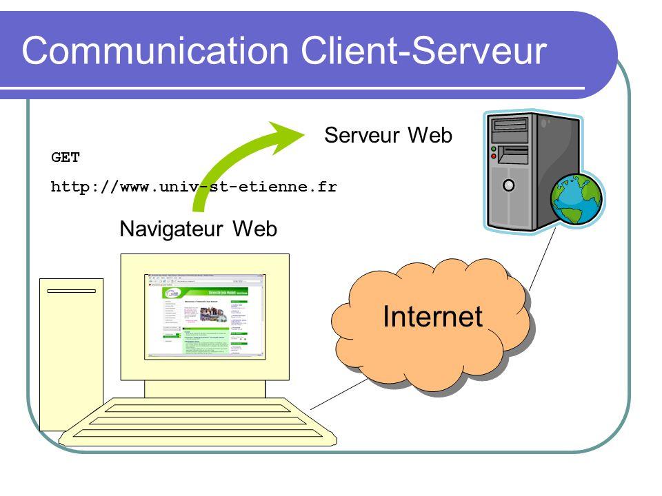 Communication Client-Serveur Internet Navigateur Web Serveur Web GET http://www.univ-st-etienne.fr