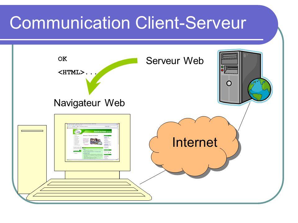 Communication Client-Serveur Internet Navigateur Web Serveur Web OK...