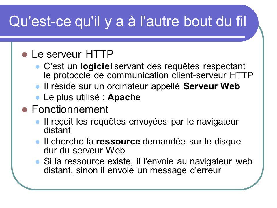 Qu'est-ce qu'il y a à l'autre bout du fil Le serveur HTTP C'est un logiciel servant des requêtes respectant le protocole de communication client-serve
