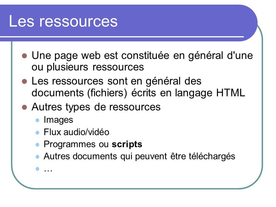 Les ressources Une page web est constituée en général d'une ou plusieurs ressources Les ressources sont en général des documents (fichiers) écrits en