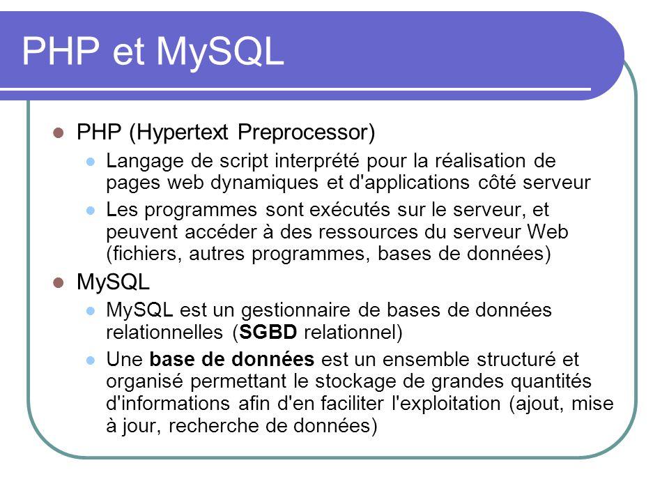 PHP et MySQL PHP (Hypertext Preprocessor) Langage de script interprété pour la réalisation de pages web dynamiques et d'applications côté serveur Les