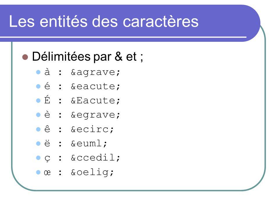 Les entités des caractères Délimitées par & et ; à : à é : é É : É è : è ê : ê ë : ë ç : ç œ : œ