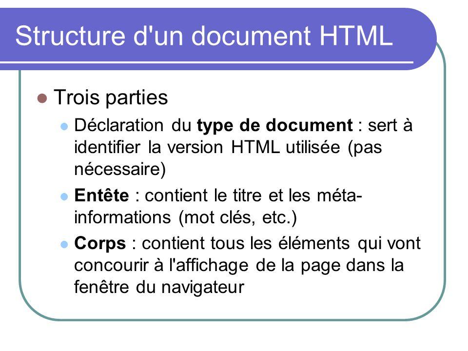 Structure d'un document HTML Trois parties Déclaration du type de document : sert à identifier la version HTML utilisée (pas nécessaire) Entête : cont