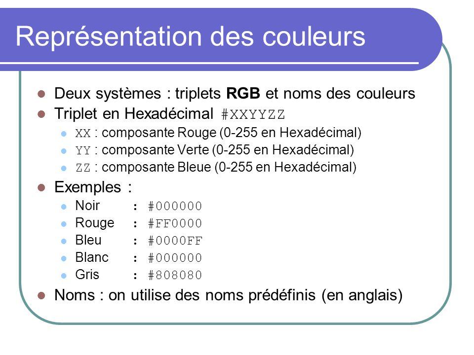 Représentation des couleurs Deux systèmes : triplets RGB et noms des couleurs Triplet en Hexadécimal #XXYYZZ XX : composante Rouge (0-255 en Hexadécim