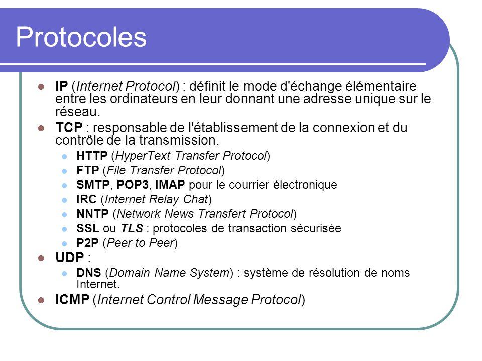 Protocoles IP (Internet Protocol) : définit le mode d'échange élémentaire entre les ordinateurs en leur donnant une adresse unique sur le réseau. TCP