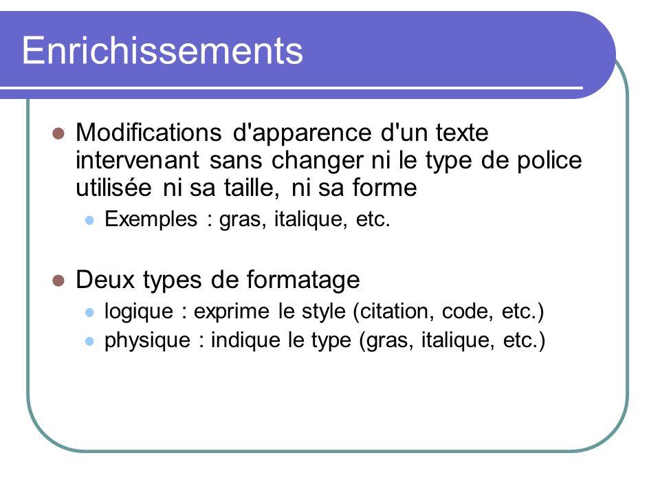 Enrichissements Modifications d'apparence d'un texte intervenant sans changer ni le type de police utilisée ni sa taille, ni sa forme Exemples : gras,