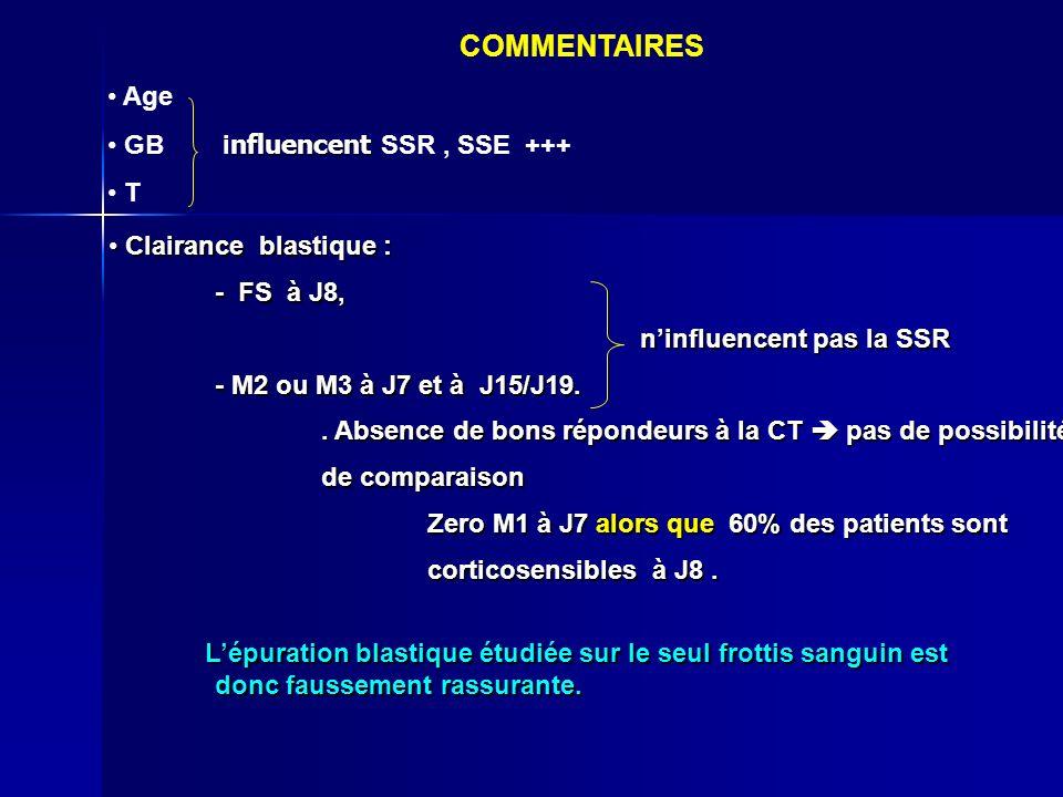 COMMENTAIRES Age nfluencent GB i nfluencent SSR, SSE +++ T Clairance blastique : Clairance blastique : - FS à J8, ninfluencent pas la SSR - M2 ou M3 à