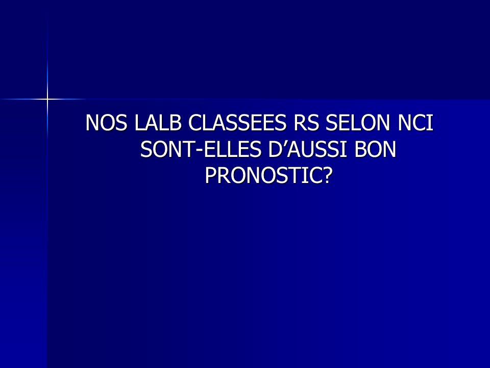 NOS LALB CLASSEES RS SELON NCI SONT-ELLES DAUSSI BON PRONOSTIC?
