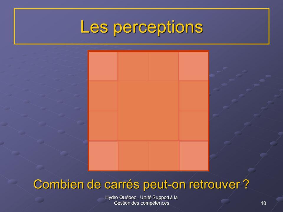 10 Hydro-Québec - Unité Support à la Gestion des compétences Les perceptions Combien de carrés peut-on retrouver ?