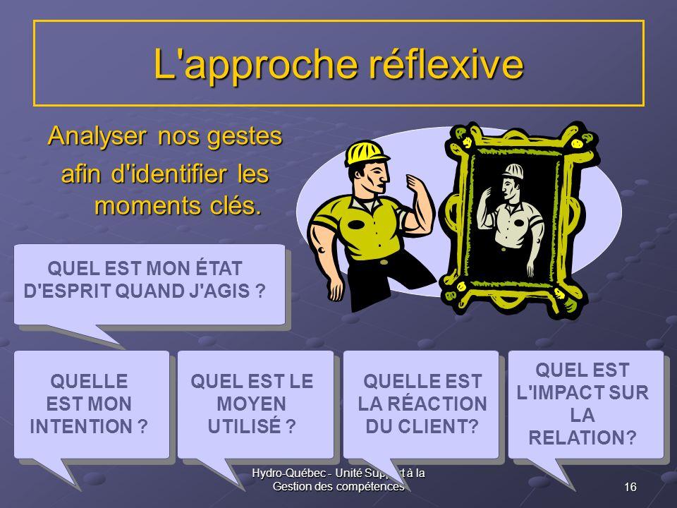 16 Hydro-Québec - Unité Support à la Gestion des compétences L'approche réflexive Analyser nos gestes afin d'identifier les moments clés. QUEL EST MON