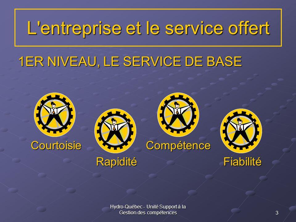 3 Hydro-Québec - Unité Support à la Gestion des compétences L'entreprise et le service offert 1ER NIVEAU, LE SERVICE DE BASE Courtoisie Fiabilité Comp