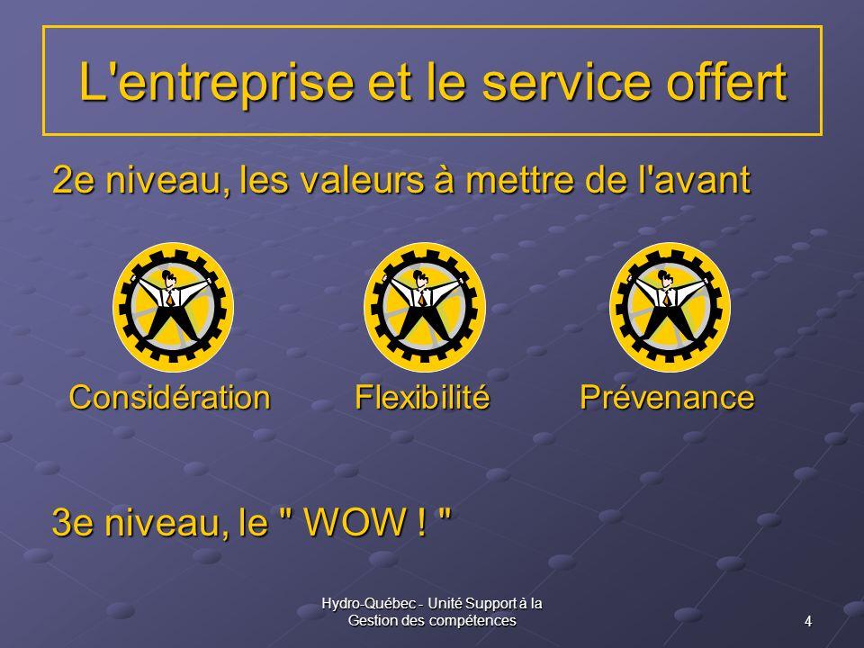 4 Hydro-Québec - Unité Support à la Gestion des compétences L'entreprise et le service offert 2e niveau, les valeurs à mettre de l'avant 3e niveau, le