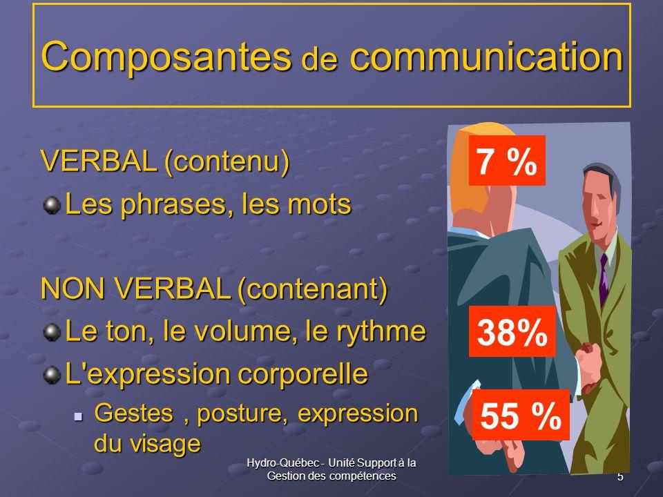 5 Hydro-Québec - Unité Support à la Gestion des compétences Composantes de communication VERBAL (contenu) Les phrases, les mots NON VERBAL (contenant)