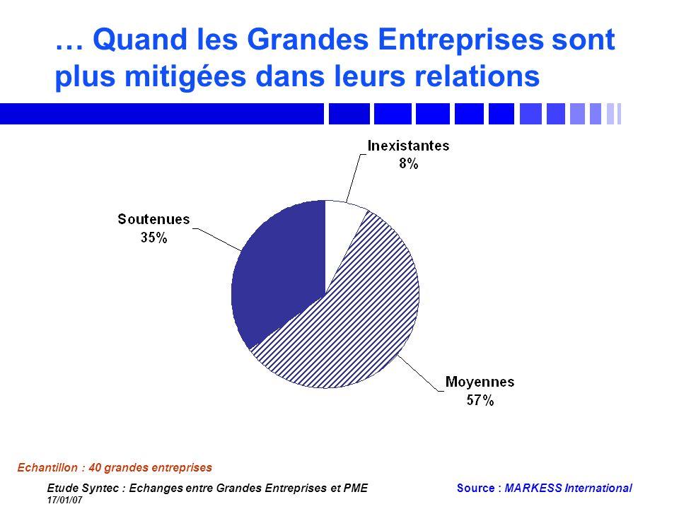Etude Syntec : Echanges entre Grandes Entreprises et PME 17/01/07 Source : MARKESS International … Quand les Grandes Entreprises sont plus mitigées da