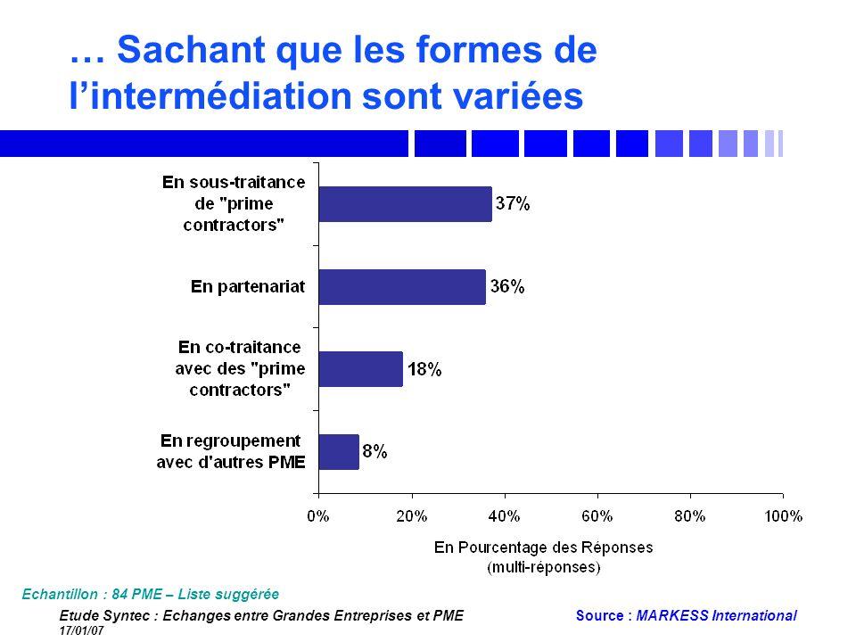 Etude Syntec : Echanges entre Grandes Entreprises et PME 17/01/07 Source : MARKESS International … Sachant que les formes de lintermédiation sont vari