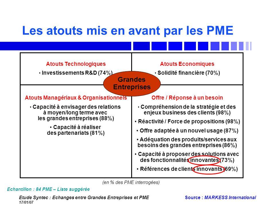 Etude Syntec : Echanges entre Grandes Entreprises et PME 17/01/07 Source : MARKESS International Les atouts mis en avant par les PME Atouts Technologi