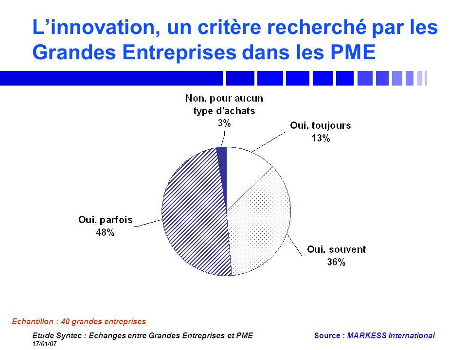 Etude Syntec : Echanges entre Grandes Entreprises et PME 17/01/07 Source : MARKESS International Linnovation, un critère recherché par les Grandes Ent
