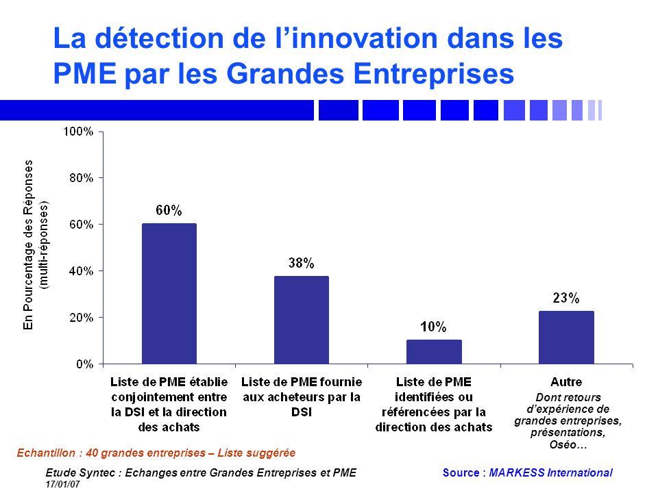 Etude Syntec : Echanges entre Grandes Entreprises et PME 17/01/07 Source : MARKESS International La détection de linnovation dans les PME par les Gran