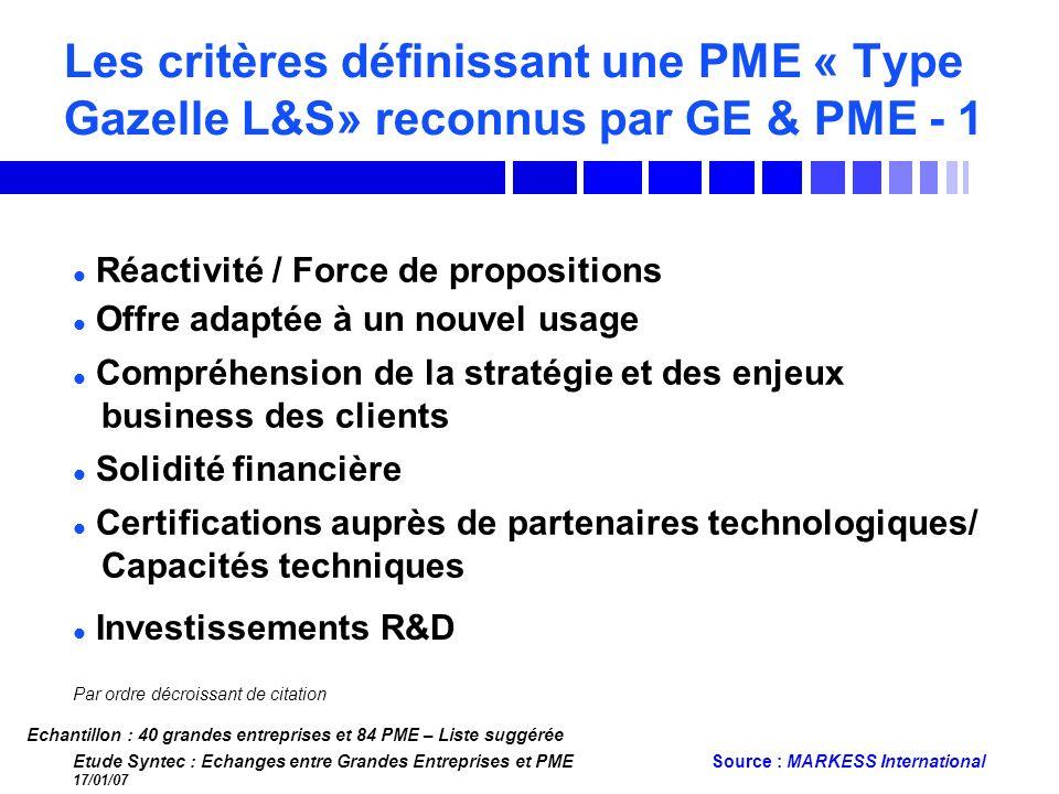 Etude Syntec : Echanges entre Grandes Entreprises et PME 17/01/07 Source : MARKESS International Les critères définissant une PME « Type Gazelle L&S»