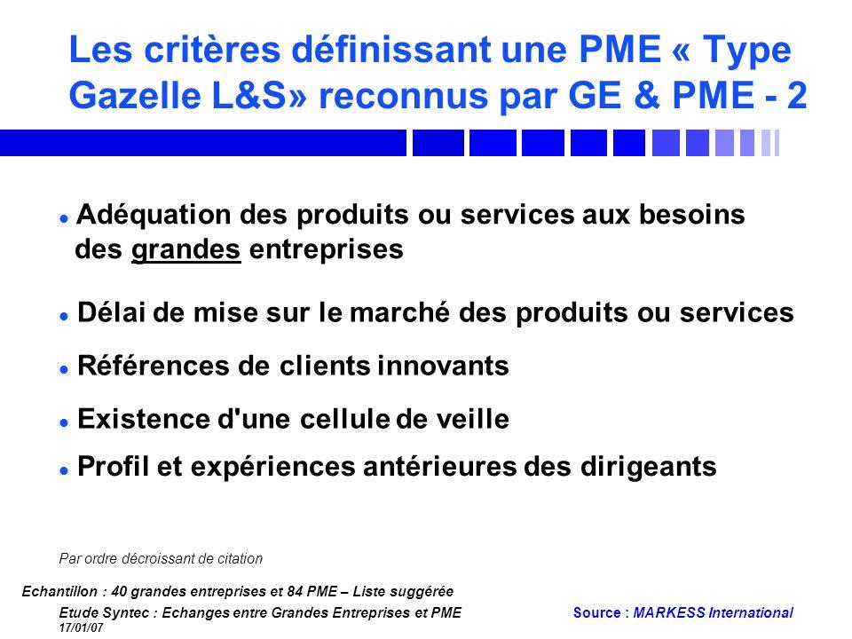 Etude Syntec : Echanges entre Grandes Entreprises et PME 17/01/07 Source : MARKESS International Profil et expériences antérieures des dirigeants Exis