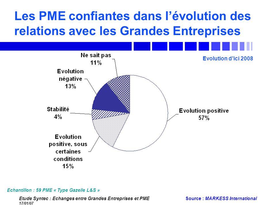 Etude Syntec : Echanges entre Grandes Entreprises et PME 17/01/07 Source : MARKESS International Les PME confiantes dans lévolution des relations avec