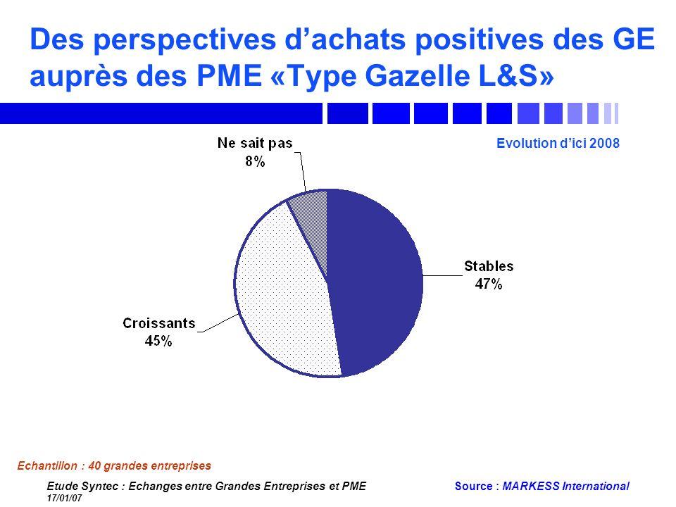 Etude Syntec : Echanges entre Grandes Entreprises et PME 17/01/07 Source : MARKESS International Des perspectives dachats positives des GE auprès des