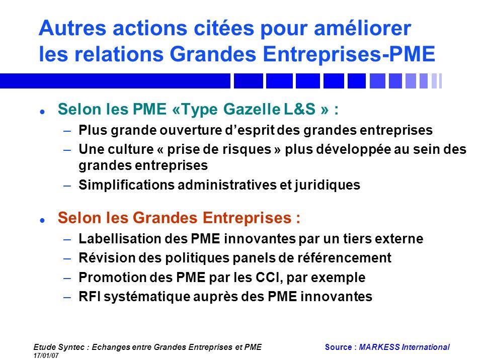 Etude Syntec : Echanges entre Grandes Entreprises et PME 17/01/07 Source : MARKESS International Autres actions citées pour améliorer les relations Gr