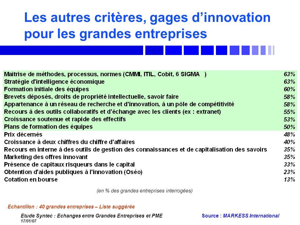 Etude Syntec : Echanges entre Grandes Entreprises et PME 17/01/07 Source : MARKESS International Les autres critères, gages dinnovation pour les grand