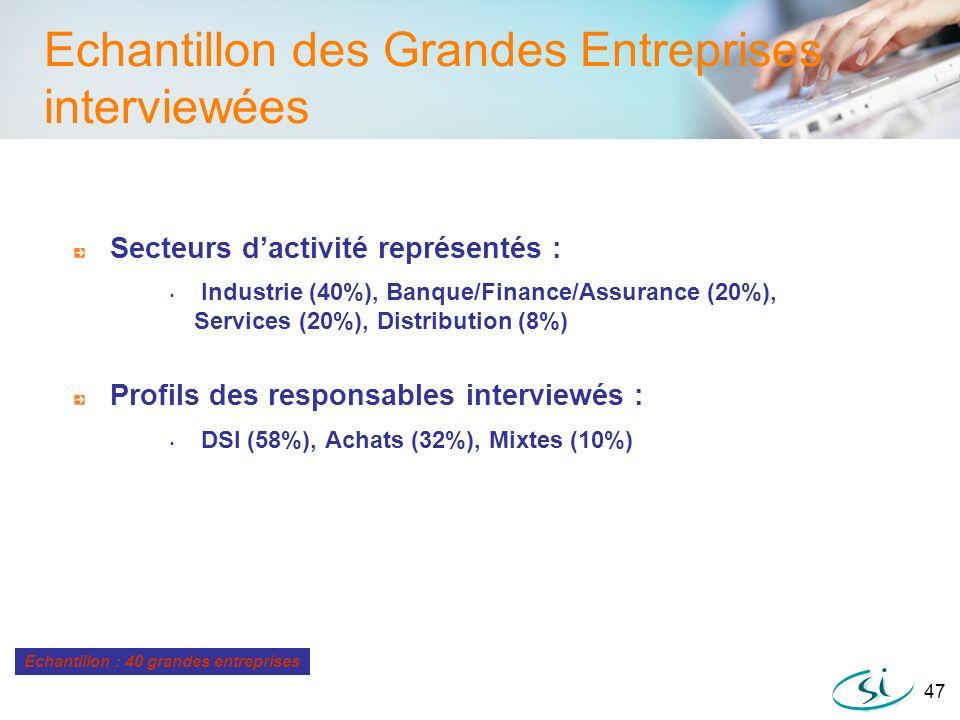 47 Echantillon des Grandes Entreprises interviewées Secteurs dactivité représentés : Industrie (40%), Banque/Finance/Assurance (20%), Services (20%),