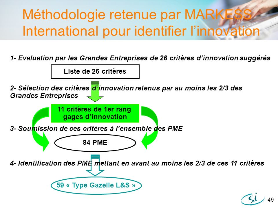 49 1- Evaluation par les Grandes Entreprises de 26 critères dinnovation suggérés Méthodologie retenue par MARKESS International pour identifier linnov