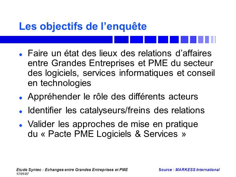 Etude Syntec : Echanges entre Grandes Entreprises et PME 17/01/07 Source : MARKESS International Les objectifs de lenquête Faire un état des lieux des