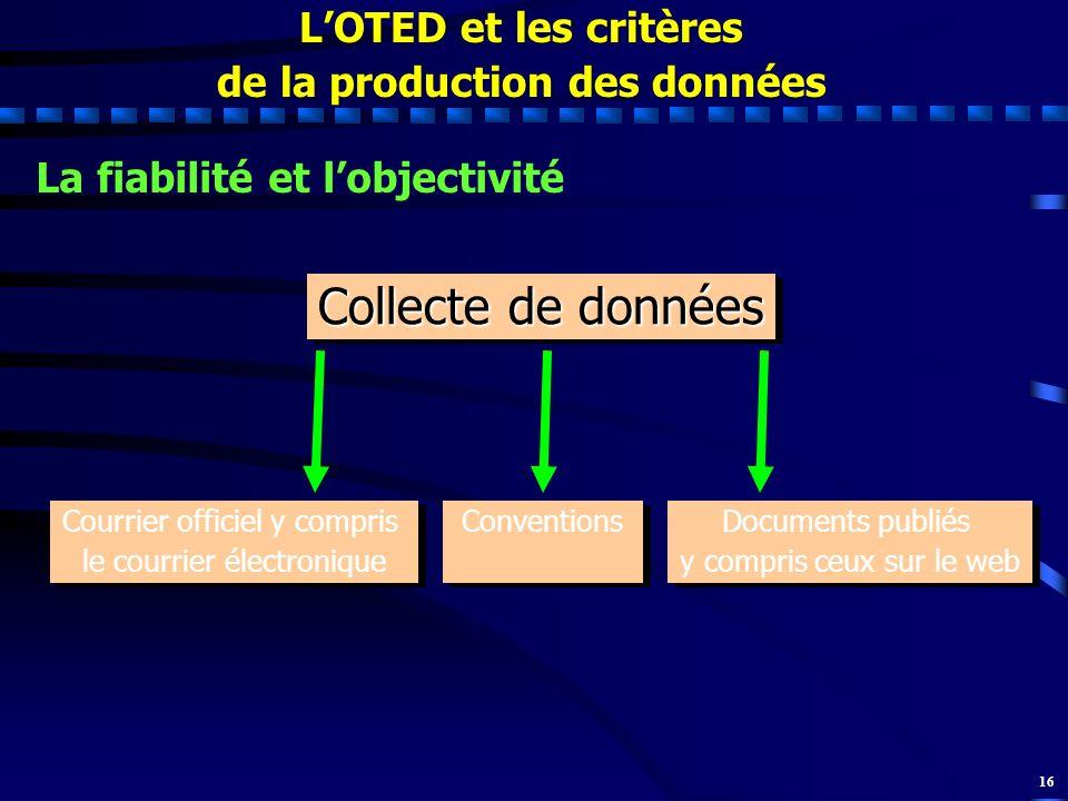 16 Collecte de données Courrier officiel y compris le courrier électronique Courrier officiel y compris le courrier électronique Documents publiés y c
