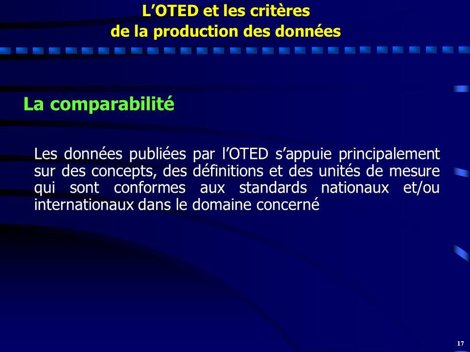 17 LOTED et les critères de la production des données La comparabilité Les données publiées par lOTED sappuie principalement sur des concepts, des déf
