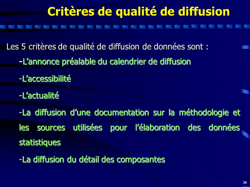 20 Critères de qualité de diffusion Les 5 critères de qualité de diffusion de données sont : -Lannonce préalable du calendrier de diffusion -Laccessib