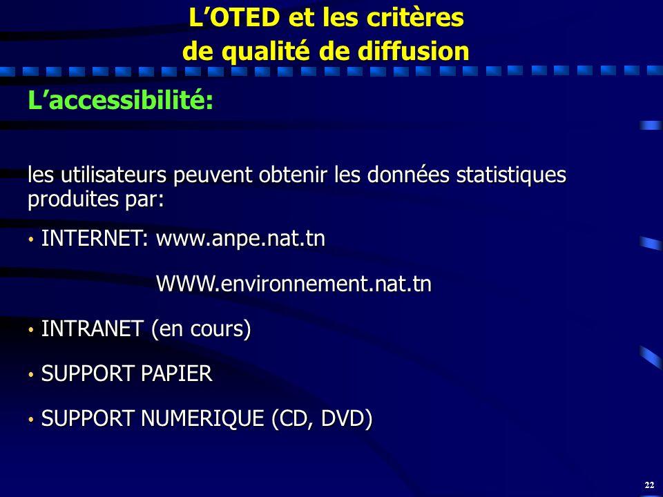 22 LOTED et les critères de qualité de diffusion Laccessibilité: les utilisateurs peuvent obtenir les données statistiques produites par: INTERNET: ww