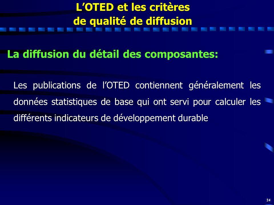 24 La diffusion du détail des composantes: LOTED et les critères de qualité de diffusion Les publications de lOTED contiennent généralement les donnée