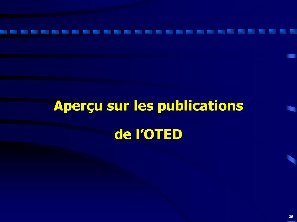25 Aperçu sur les publications de lOTED