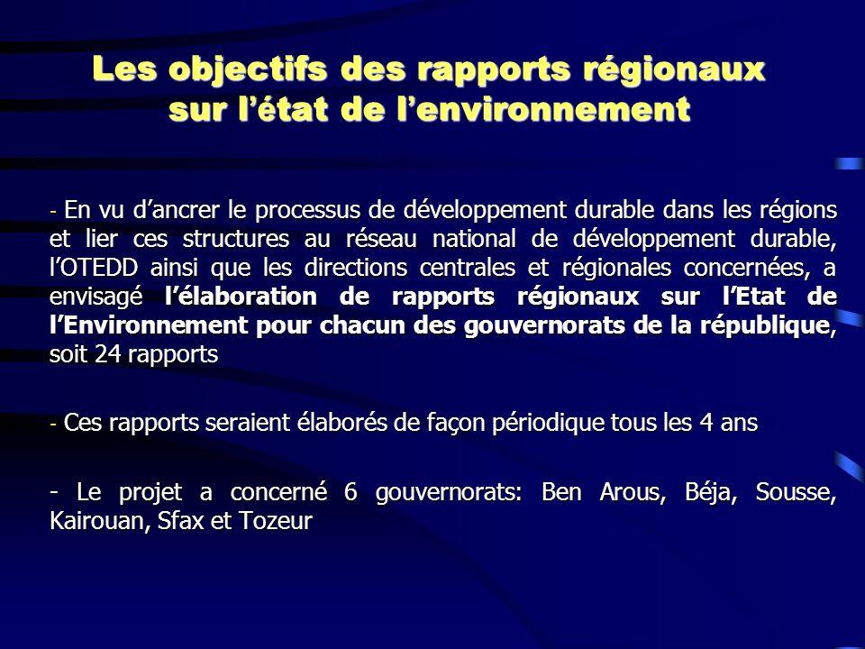 Les objectifs des rapports régionaux sur l é tat de l environnement - En vu dancrer le processus de développement durable dans les régions et lier ces