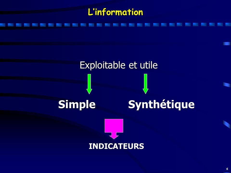 7 Un indicateur est une information synthétique, finalisée servant à caractériser une situation évolutive, une action ou les conséquences et les résultats dune action, pour les évaluer et les comparer à leur état à dautres dates, passées ou projetées, ou aux états à la même date dautres sujets similaires Définition