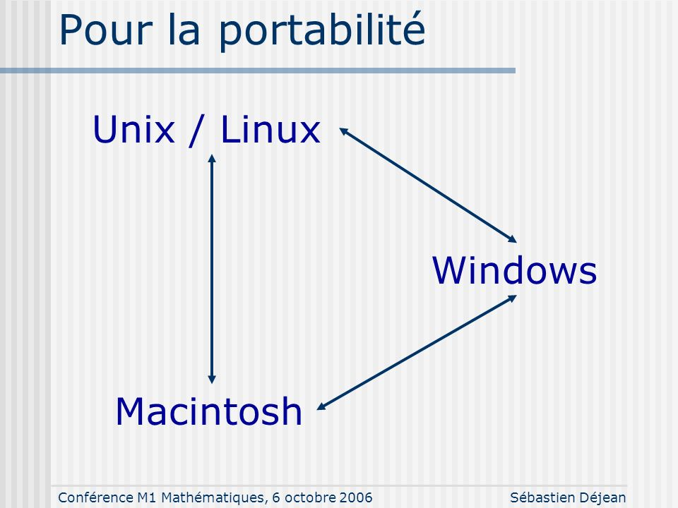 Conférence M1 Mathématiques, 6 octobre 2006Sébastien Déjean Pour la portabilité Unix / Linux Windows Macintosh
