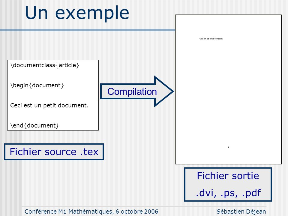 Conférence M1 Mathématiques, 6 octobre 2006Sébastien Déjean Un exemple \documentclass{article} \begin{document} Ceci est un petit document.