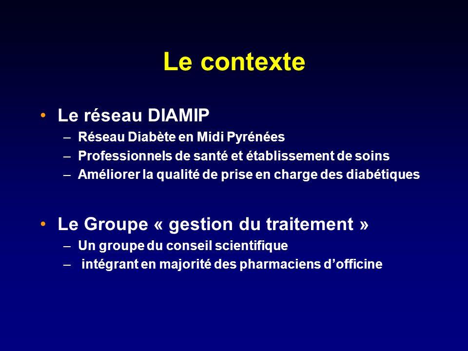 Le contexte Le réseau DIAMIP –Réseau Diabète en Midi Pyrénées –Professionnels de santé et établissement de soins –Améliorer la qualité de prise en charge des diabétiques Le Groupe « gestion du traitement » –Un groupe du conseil scientifique – intégrant en majorité des pharmaciens dofficine