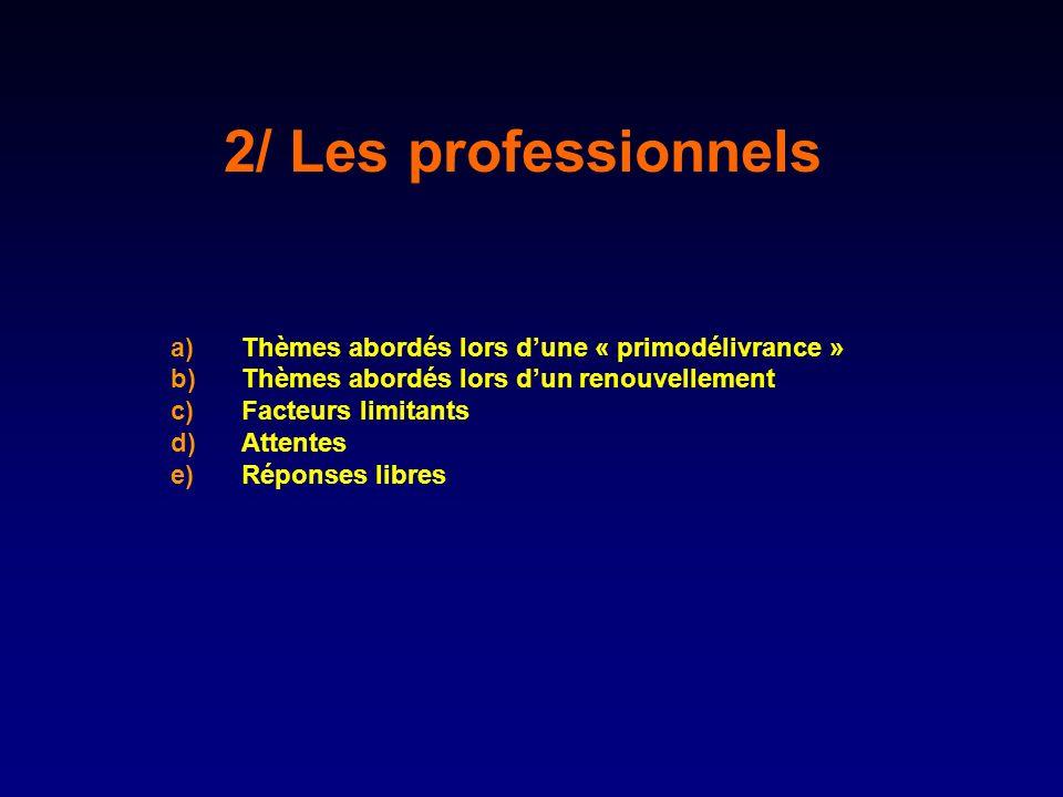 2/ Les professionnels a)Thèmes abordés lors dune « primodélivrance » b)Thèmes abordés lors dun renouvellement c)Facteurs limitants d)Attentes e)Réponses libres