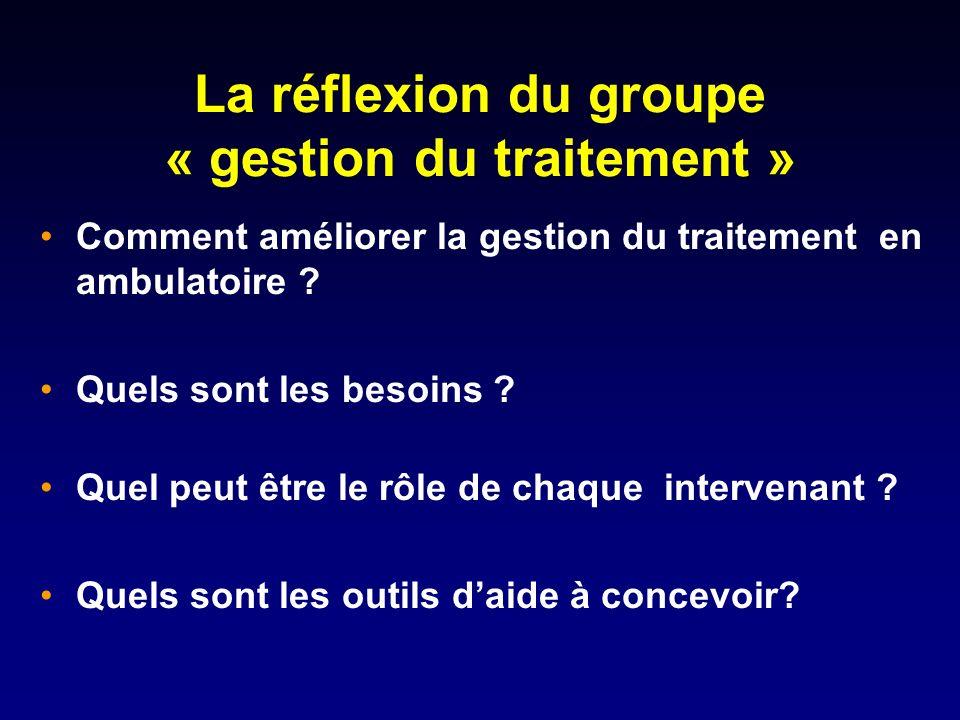 La réflexion du groupe « gestion du traitement » Comment améliorer la gestion du traitement en ambulatoire .