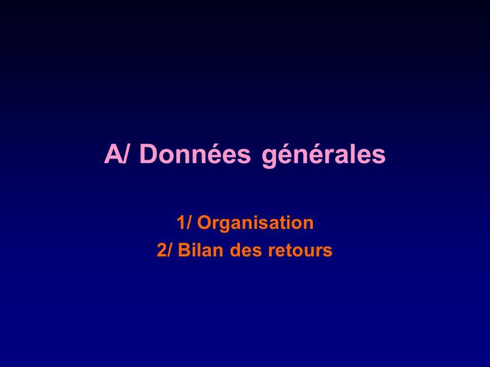 A/ Données générales 1/ Organisation 2/ Bilan des retours